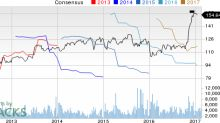 Why Is M&T Bank (MTB) Up 8% Since the Last Earnings Report?