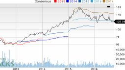Is Anthem (ANTM) Stock Likely to See Further Downside?
