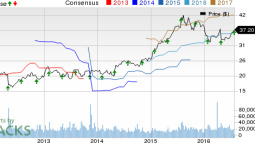 Hologic (HOLX) Beats on Q3 Earnings, Sales; '16 View Up