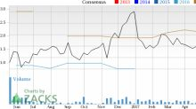 Why The Andersons (ANDE) Could Be Positioned for a Slump