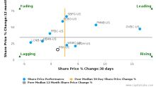 Park National Corp. breached its 50 day moving average in a Bearish Manner : PRK-US : May 12, 2017