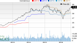 Packaging Corporation (PKG) Scales a New 52-Week High