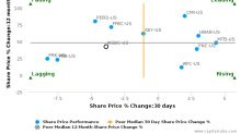 WesBanco, Inc. breached its 50 day moving average in a Bearish Manner : WSBC-US : January 31, 2017