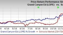 Grand Canyon (LOPE) Hits New 52-Week High on Solid Results