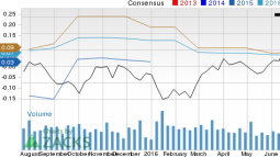 Earnings Estimates Moving Higher for Cincinnati Bell (CBB): Time to Buy?