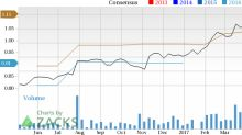 Is Entegris (ENTG) Stock a Solid Choice Right Now?