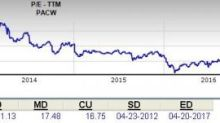 Is PacWest (PACW) a Great Stock for Value Investors?