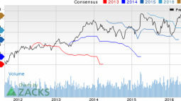 Should RBC Bearings (ROLL) Be in Your Portfolio Now?