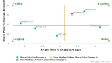 Sumitomo Corp. breached its 50 day moving average in a Bearish Manner : SSUMF-US : May 16, 2017
