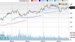 Is Lennar (LEN) Stock a Good Investment After Strong 1H16?