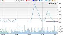 American Eagle (AEO) Q4 Earnings: Will the Stock Disappoint?