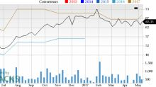 Is Power Integrations (POWI) Stock a Solid Choice Right Now?