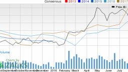 Others Overlooked Kinross Gold (KGC), Should You Buy It Now?