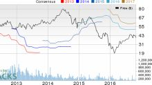 Devon Energy (DVN) Q3 Earnings: Stock Likely to Beat Again