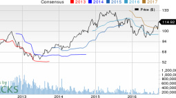 Should Mitsui & Co. (MITSY) Be On Your Radar Now?