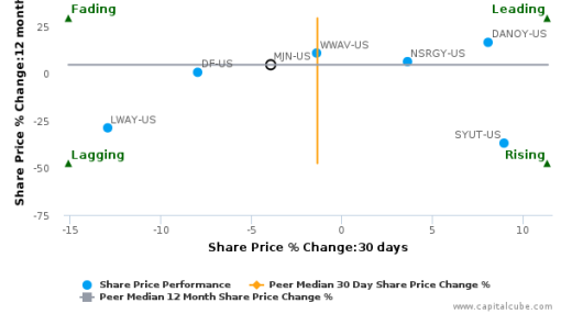 Mead Johnson Nutrition Co. breached its 50 day moving average in a Bearish Manner : MJN-US : August 17, 2016