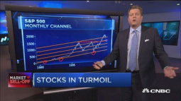 History indicates a recession is ahead: Technician