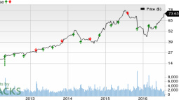 Papa John (PZZA) to Report Q2 Earnings: What's in Store?