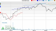 MGIC Investment (MTG) Up 2.7% Since Earnings Report: Can It Continue?