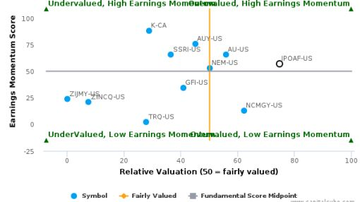 Industrias Peñoles SAB de CV breached its 50 day moving average in a Bearish Manner : IPOAF-US : August 25, 2016