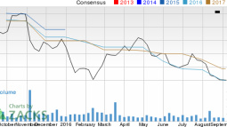 What Makes Textainer (TGH) a Strong Sell?