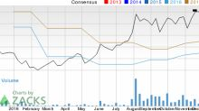 Amarin (AMRN): Strong Industry, Solid Earnings Estimate Revisions
