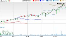 Pool Corp (POOL) Q3 Earnings Beat, Sales Miss Marginally