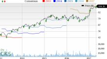 Check Point (CHKP) Q1 Earnings & Revenues Beat, Guides Well