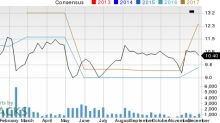 Earnings Estimates Moving Higher for RPX (RPXC); Time to Buy?