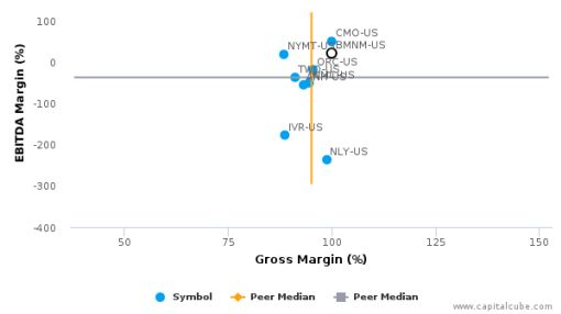 Bimini Capital Management, Inc. :BMNM-US: Earnings Analysis: Q1, 2016 By the Numbers : May 26, 2016
