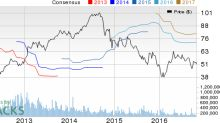 Hess Corp (HES) Incurs Narrower-Than-Expected Loss in Q3