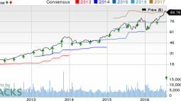 A.O. Smith (AOS) Tops Q2 Earnings, Lags Revenues; View Up