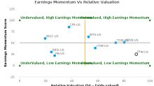 First Financial Bankshares, Inc. (Texas) breached its 50 day moving average in a Bullish Manner : FFIN-US : March 20, 2017
