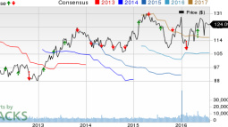 Willis Towers (WLTW) Beats on Q2 Earnings, Revises View