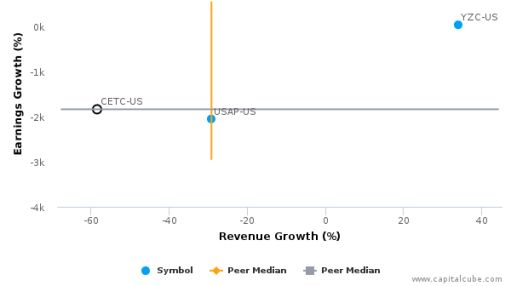Hongli Clean Energy Technologies Corp. :CETC-US: Earnings Analysis: Q3, 2016 By the Numbers : June 3, 2016