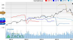 Synopsys (SNPS) Touches 52-Week High: Should You Hold?