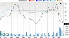 What Makes Telephone and Data Systems Inc. (TDS) a Strong Sell?