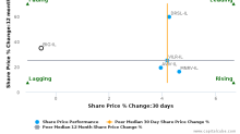 BIG Shopping Centers Ltd. breached its 50 day moving average in a Bearish Manner : BIG-IL : November 3, 2016