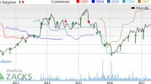 Cardiovascular Systems (CSII) Swings to Earnings in Q3