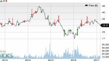 Can Canadian Natural Resources (CNQ) Q4 Earnings Surprise?