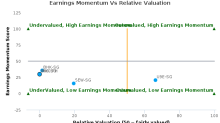 Hyflux Ltd. breached its 50 day moving average in a Bearish Manner : 600-SG : May 15, 2017