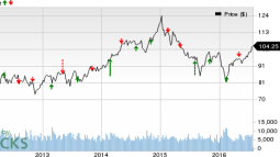 Vornado (VNO) Q2 Earnings: What's in Store for the Stock?