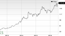 Actelion (ALIOF) Beats Q2 Earnings & Revenues, View Up
