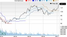 What Makes Syntel (SYNT) a Strong Sell?