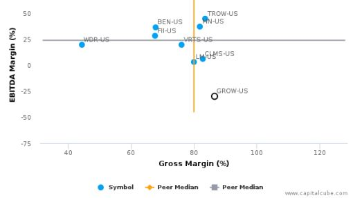 US Global Investors, Inc. :GROW-US: Earnings Analysis: Q3, 2016 By the Numbers