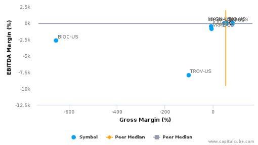Myriad Genetics, Inc. :MYGN-US: Earnings Analysis: 2016 By the Numbers : August 23, 2016