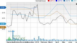 Why Akebia Therapeutics (AKBA) Could Be Positioned for a Slump