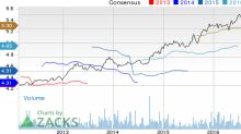 Clorox (CLX) Stock Up 5.6% Since Q2 Earnings: Here's Why