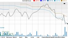 What Makes Stein Mart (SMRT) a Strong Sell?