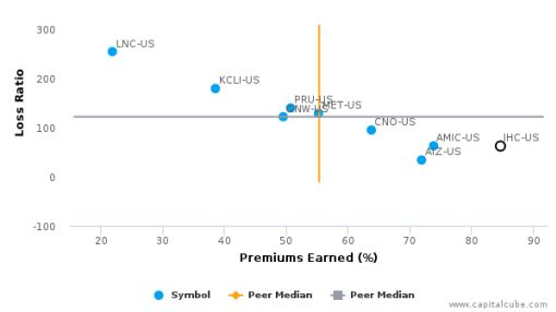 Independence Holding Co. :IHC-US: Earnings Analysis: Q2, 2016 By the Numbers : August 18, 2016
